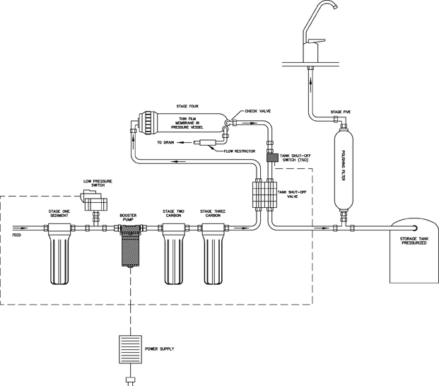 Water Pressure Booster Pump System Diagram on residential water system diagram